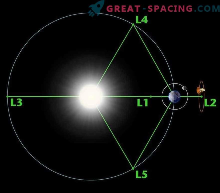 Päikese aktiivsuse jälgimine