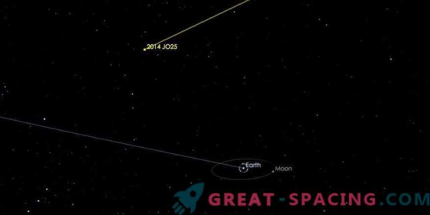 Eeldatakse, et asteroid saabub 19. aprillil