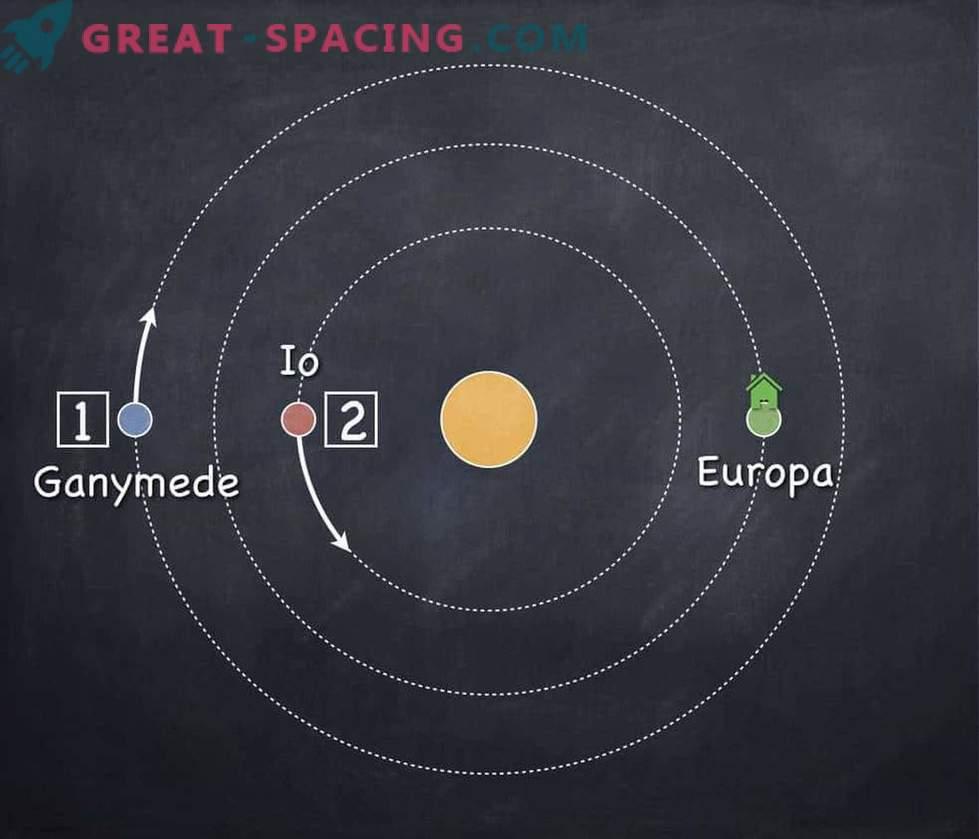 Äärmuslikud eksoplanetid näitasid müstilist rännet