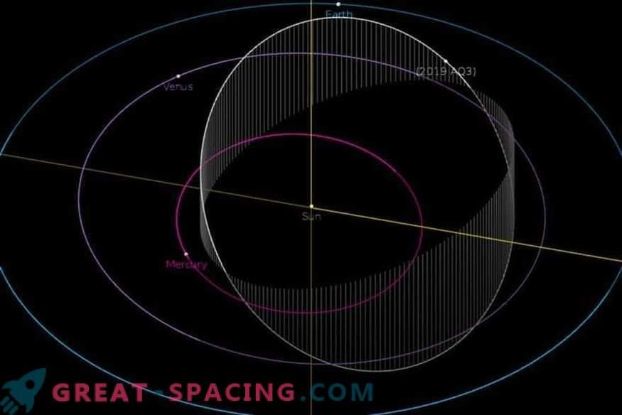 Asteroid kiireima orbiidiga ümber päikese