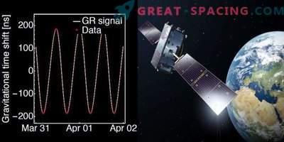 Naughty satelliidid andsid füüsikutele kingituse