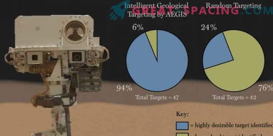 Marsi rover valib oma eesmärgid