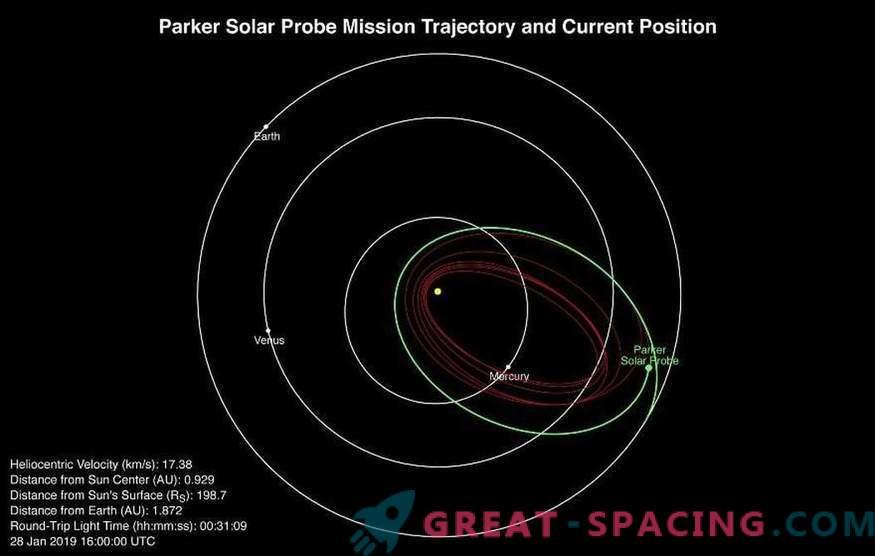 Teekond tähe ümber! Probe Parker tegi esimese päikesekiirguse