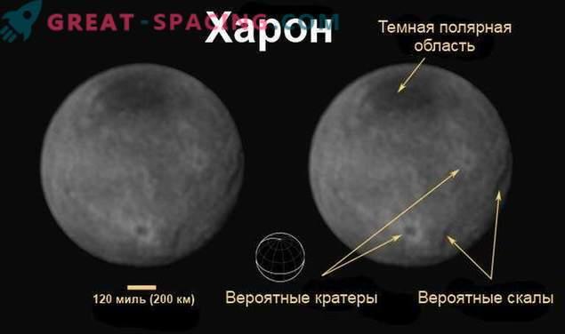 Charoni kuristikud ja kraatrid