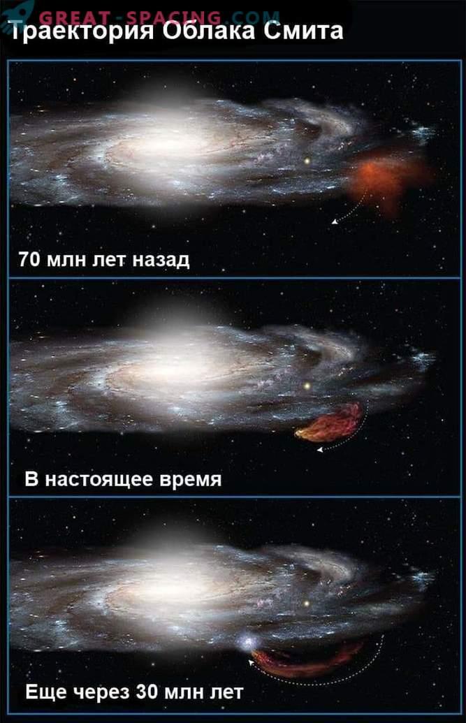 Hiiglaslik gaasipilv kokkupõrkes meie galaktikaga