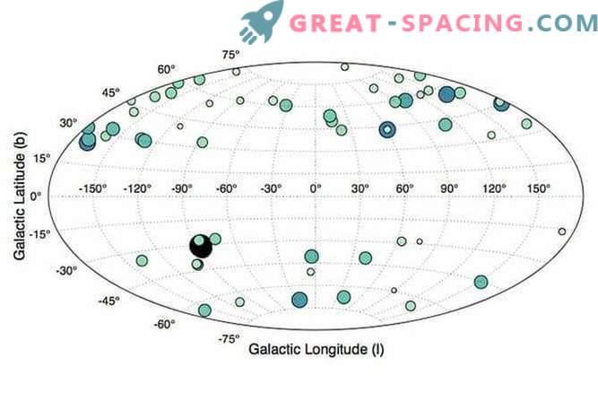 Galaktika kaart - Linnutee punased kääbus