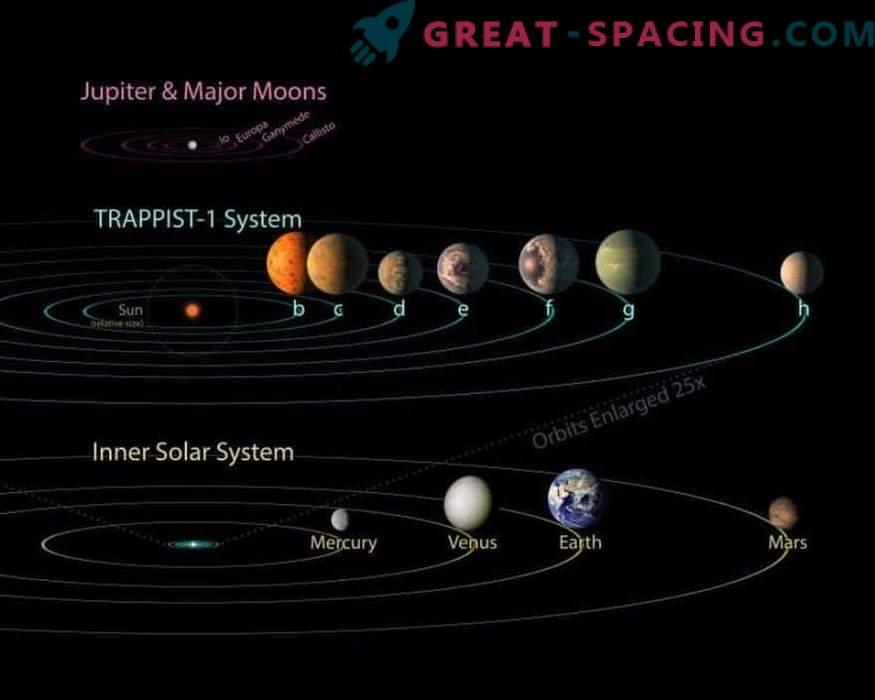Äsja avastatud eksoplanett võib osutuda elavaks