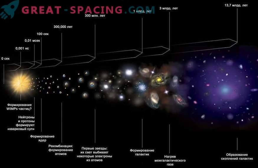 Mida näed universumi serval