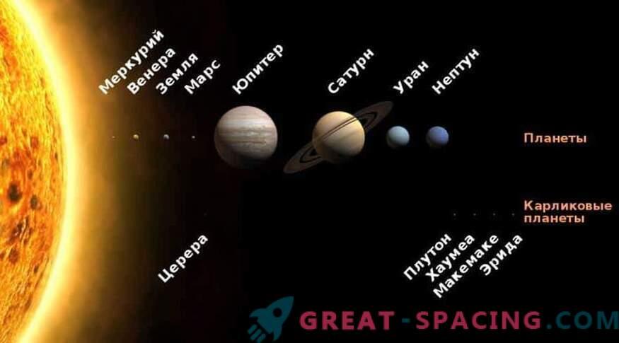 Kus päikesesüsteem lõpeb?
