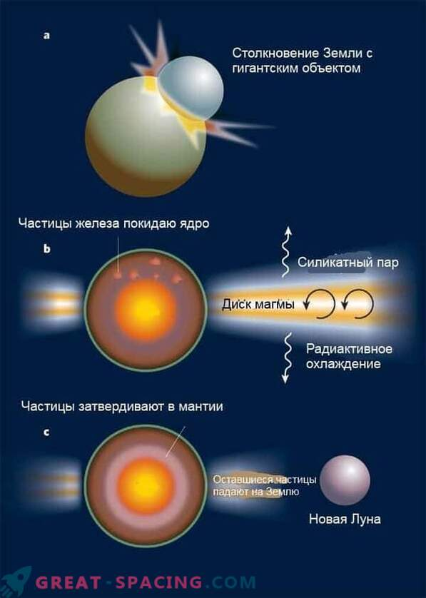 Kuu moodustamise protsess algas hiljem kui arvasime.
